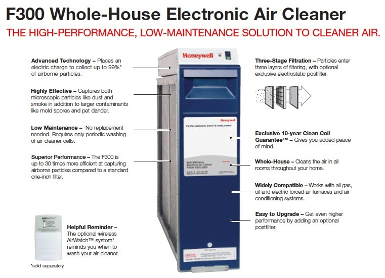 Whole House Electronic Air Cleaner F300 High Performance