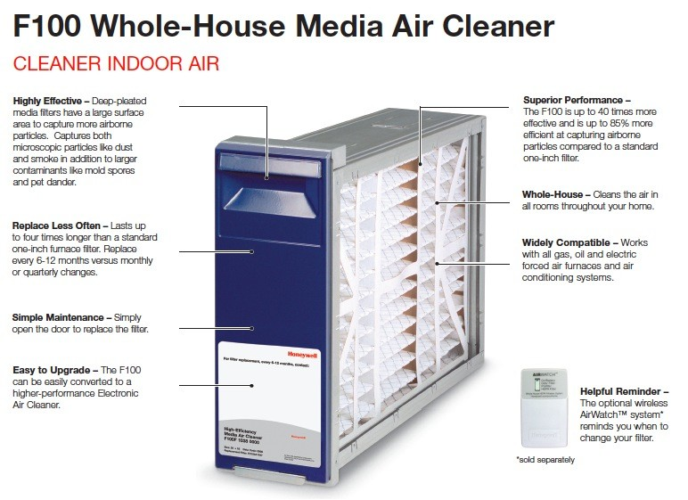 Whole House Air Cleaner F100 Automatic Climate Mechanical