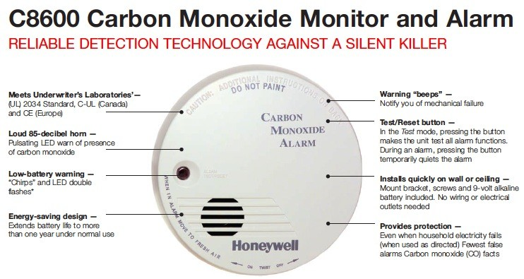 Carbon Monoxide Monitor And Alarm Automatic Climate